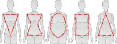 Tipos de cuerpo del blog a mi armario el bikini perfecto